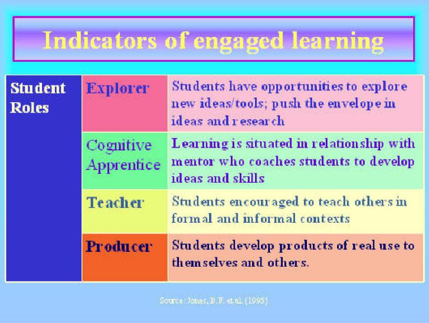 student teacher reflective essay